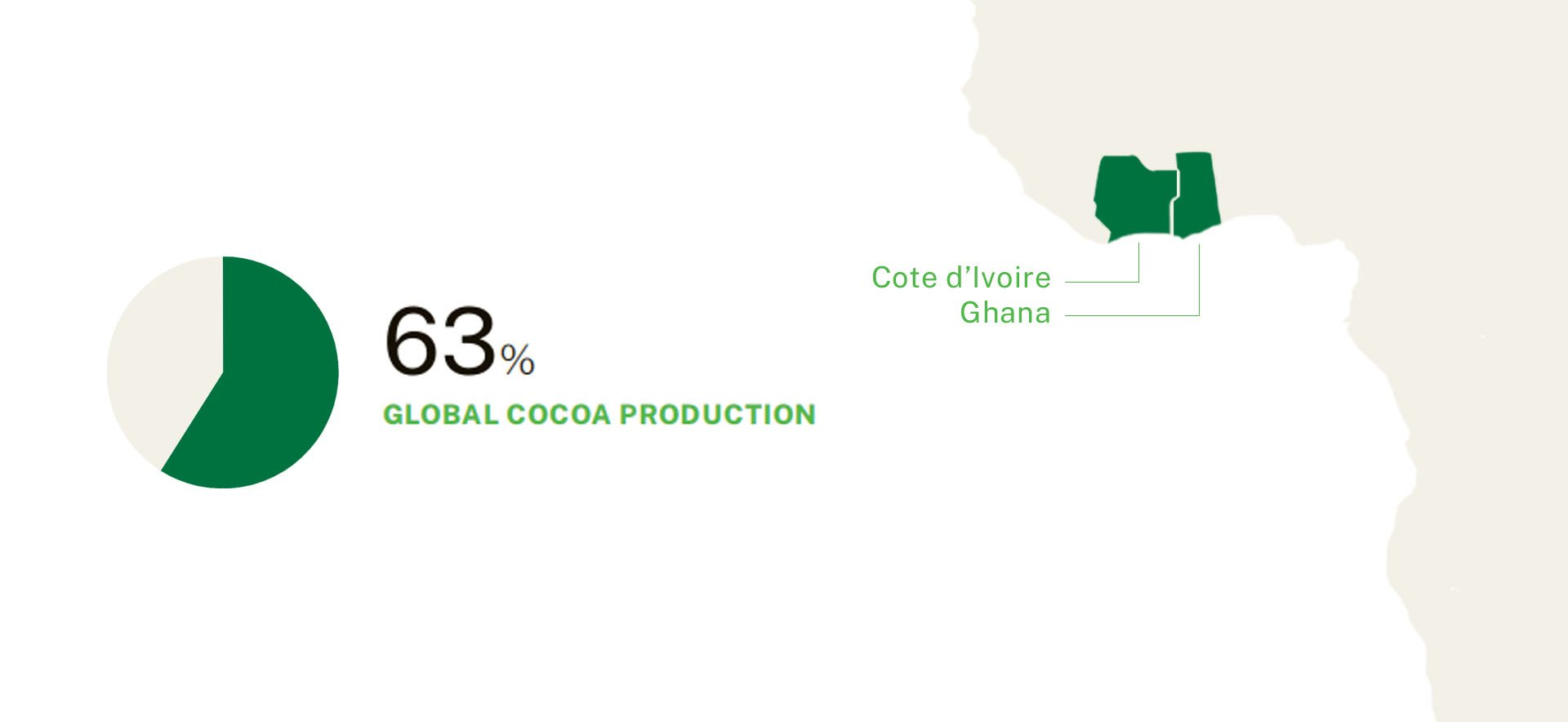 ghana and ivory coast map global cacao production